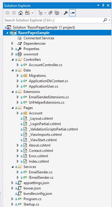ASP NET Core Razor Pages – Introduction - CodingBlast